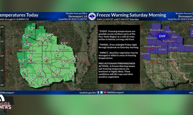 Titus County under freeze warning until mid-Saturday morning