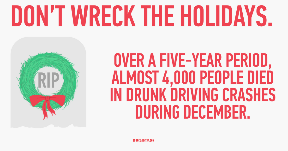 Don't wreck the holidays    Drive Sober or Get Pulled Over
