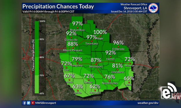 Rain is expected to continue throughout the day || Weather outlook