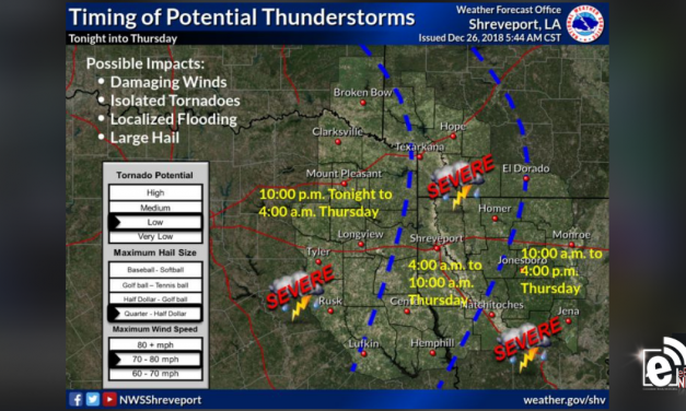 Potential thunderstorms expected tonight