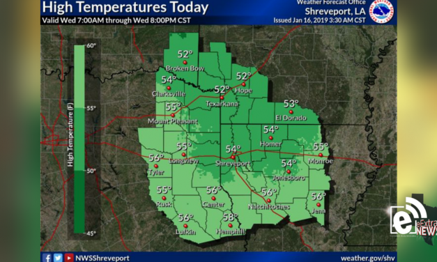 High temperatures today and rain on the way